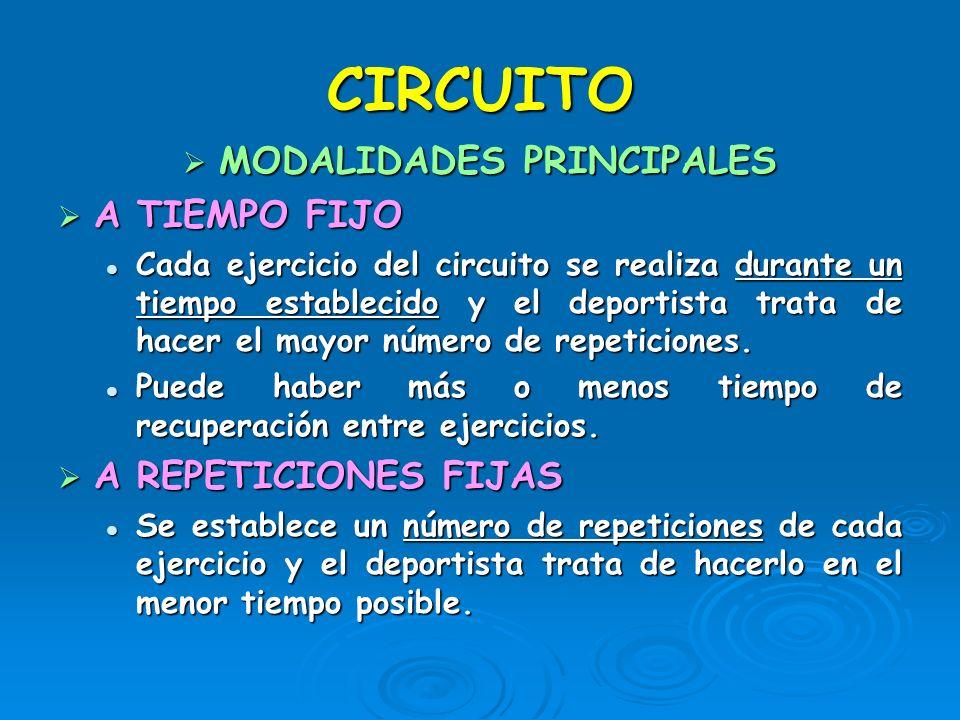 MODALIDADES PRINCIPALES