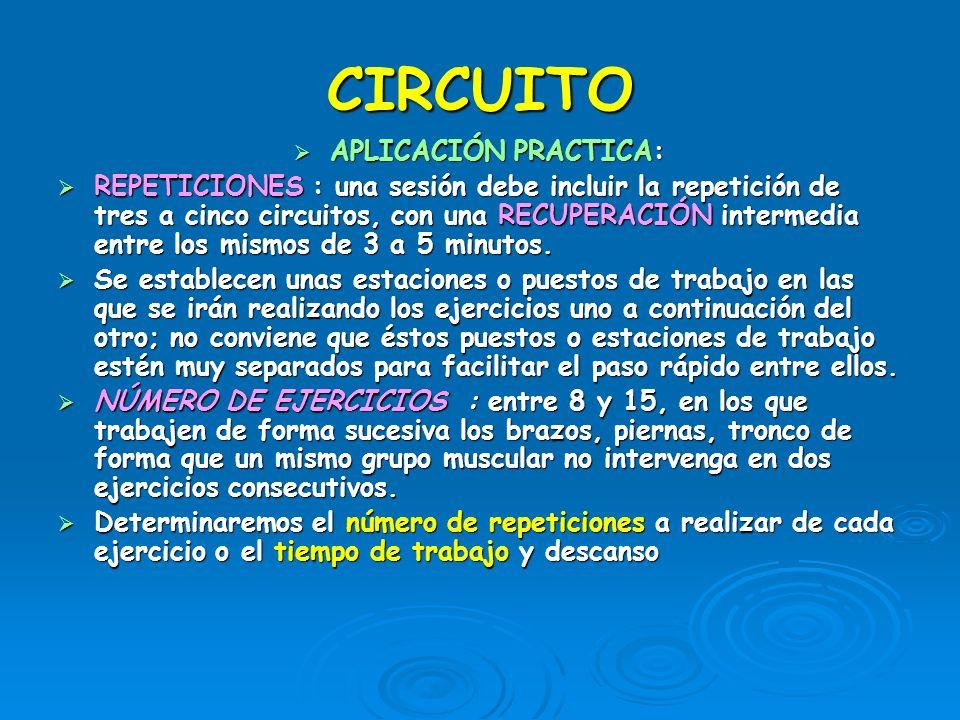 CIRCUITO APLICACIÓN PRACTICA:
