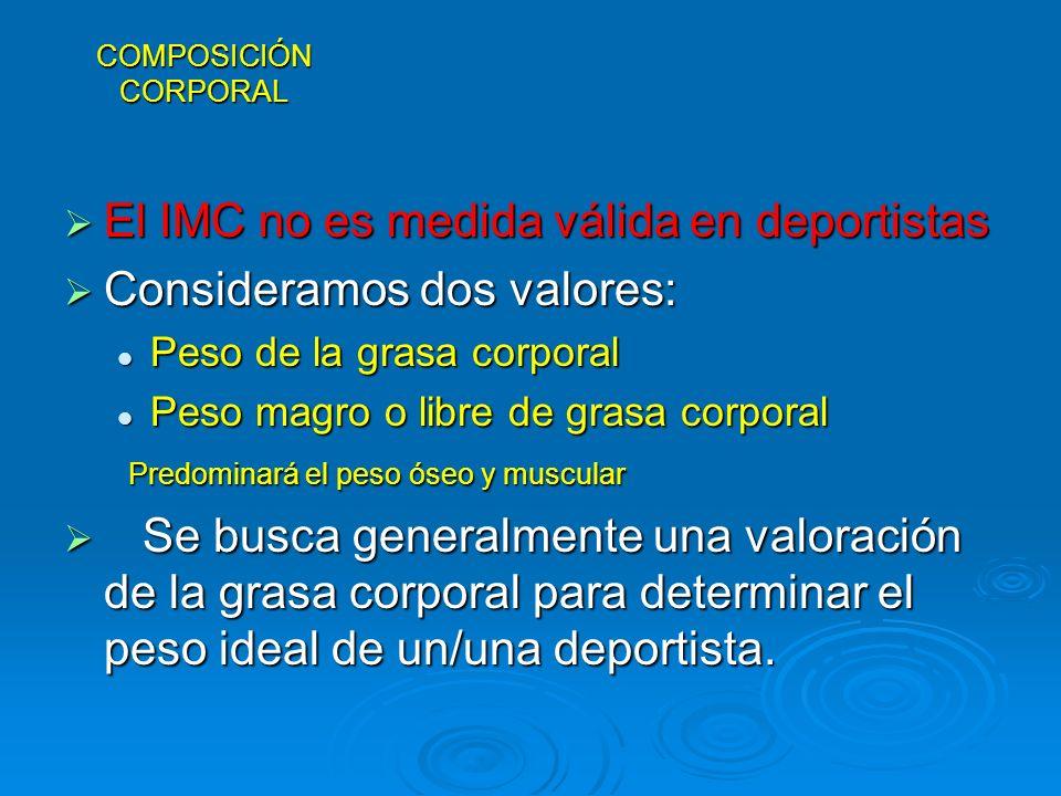 El IMC no es medida válida en deportistas Consideramos dos valores: