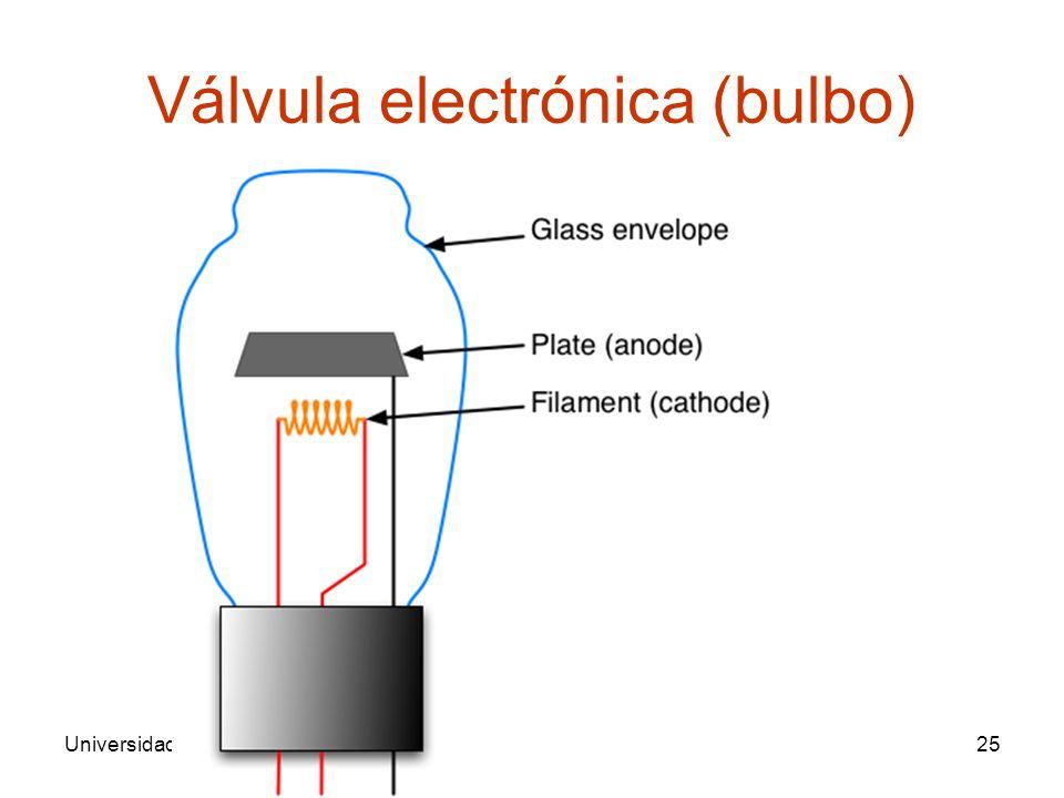 Válvula electrónica (bulbo)