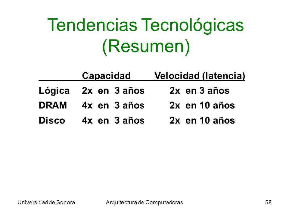 Tendencias Tecnológicas (Resumen)