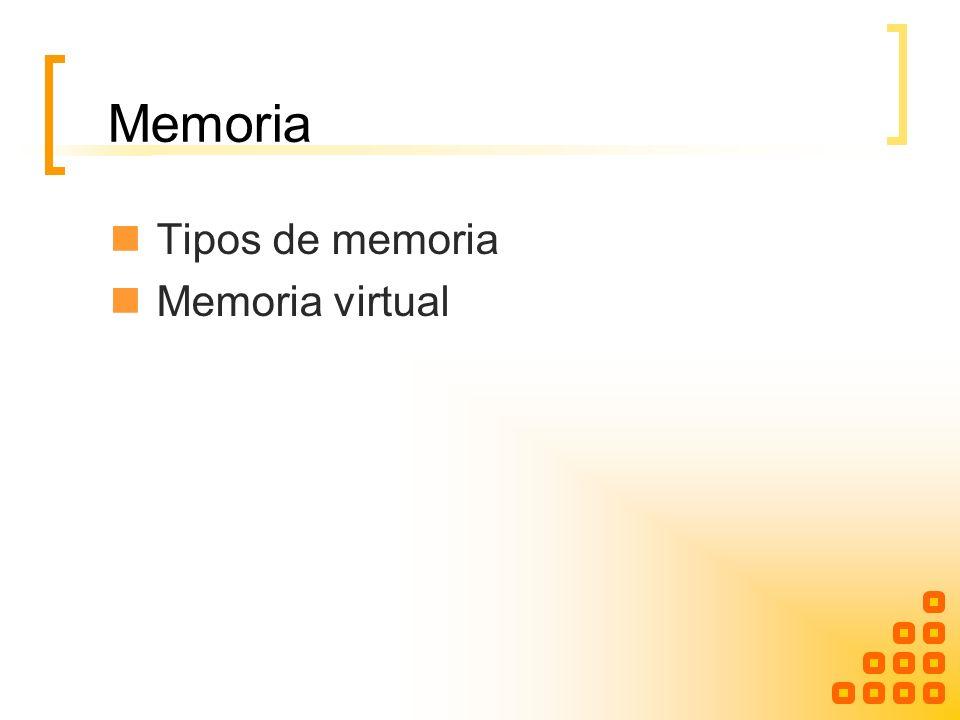 Memoria Tipos de memoria Memoria virtual