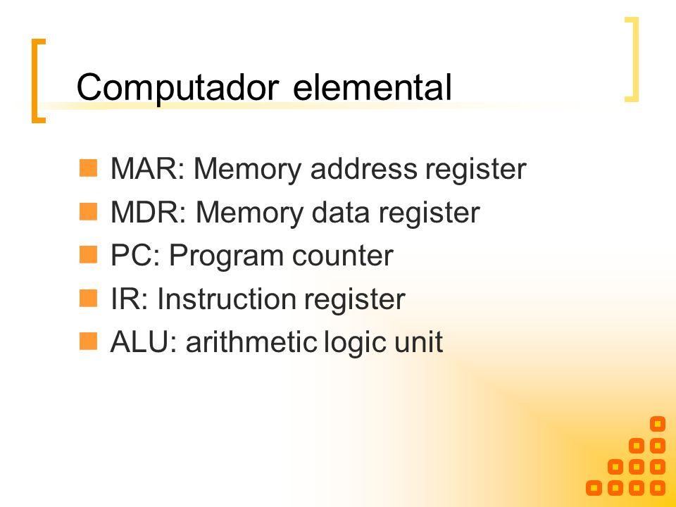Computador elemental MAR: Memory address register
