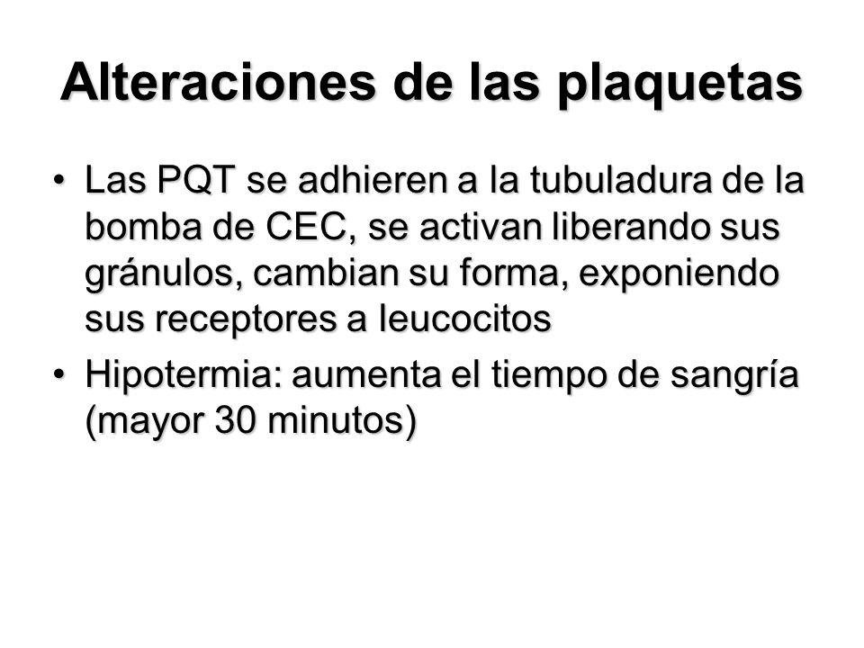 Alteraciones de las plaquetas