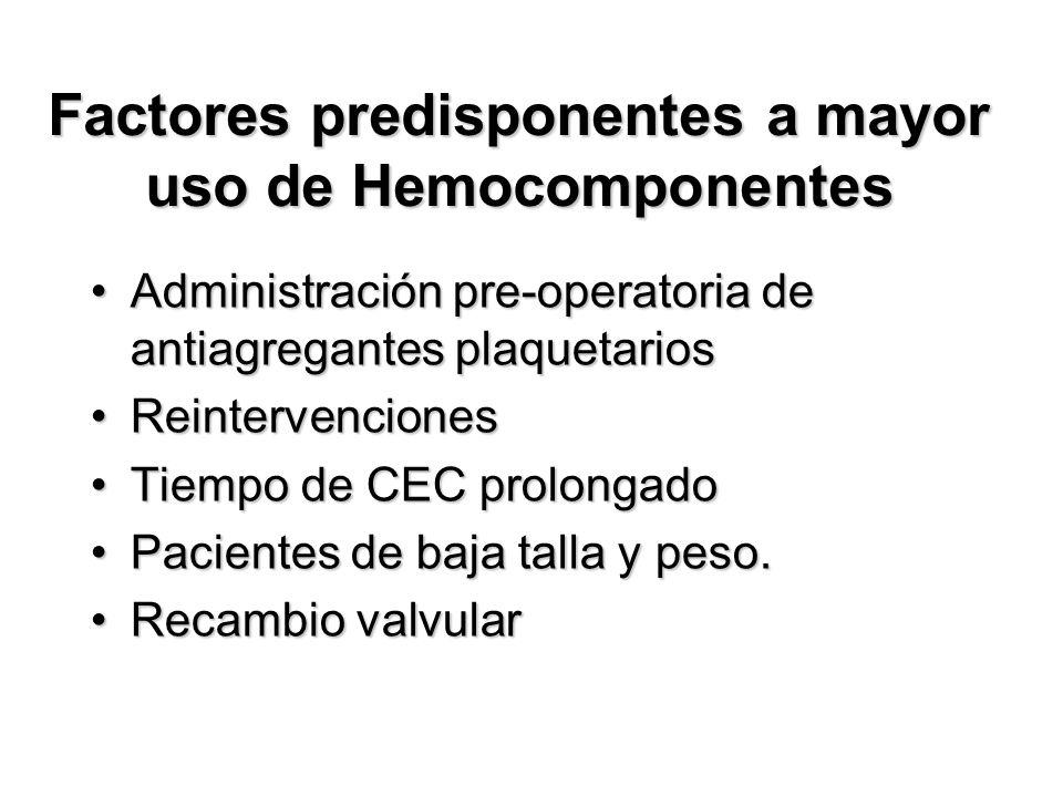 Factores predisponentes a mayor uso de Hemocomponentes