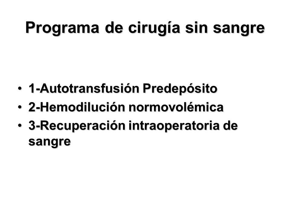 Programa de cirugía sin sangre