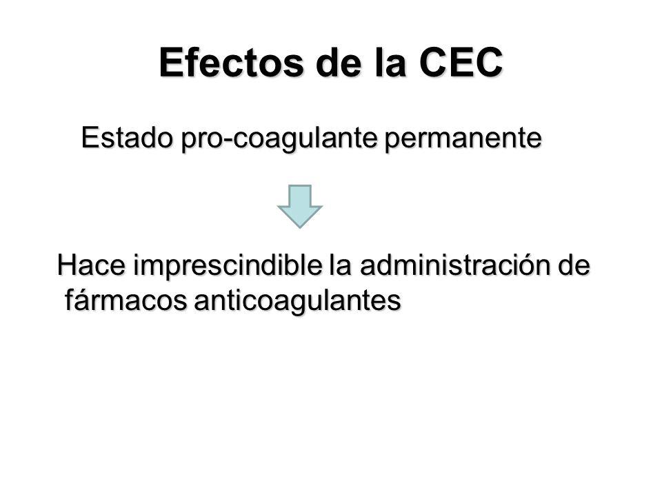 Efectos de la CEC Estado pro-coagulante permanente