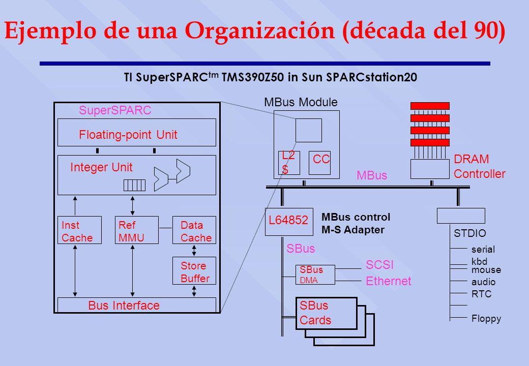 Ejemplo de una Organización (década del 90)