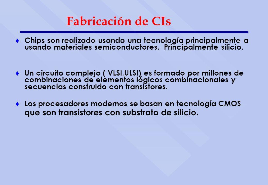 Fabricación de CIs que son transistores con substrato de silicio.