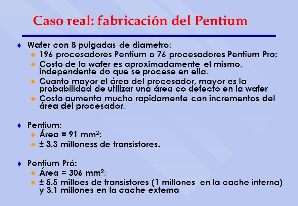 Caso real: fabricación del Pentium