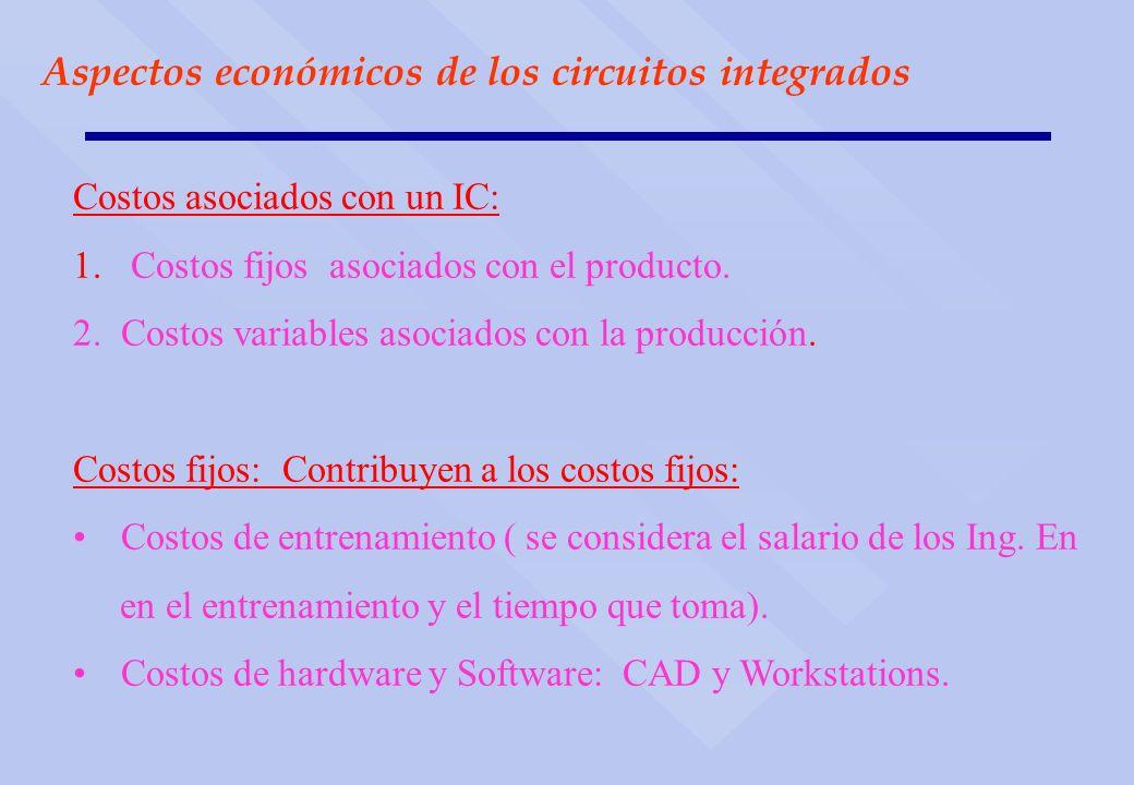 Aspectos económicos de los circuitos integrados