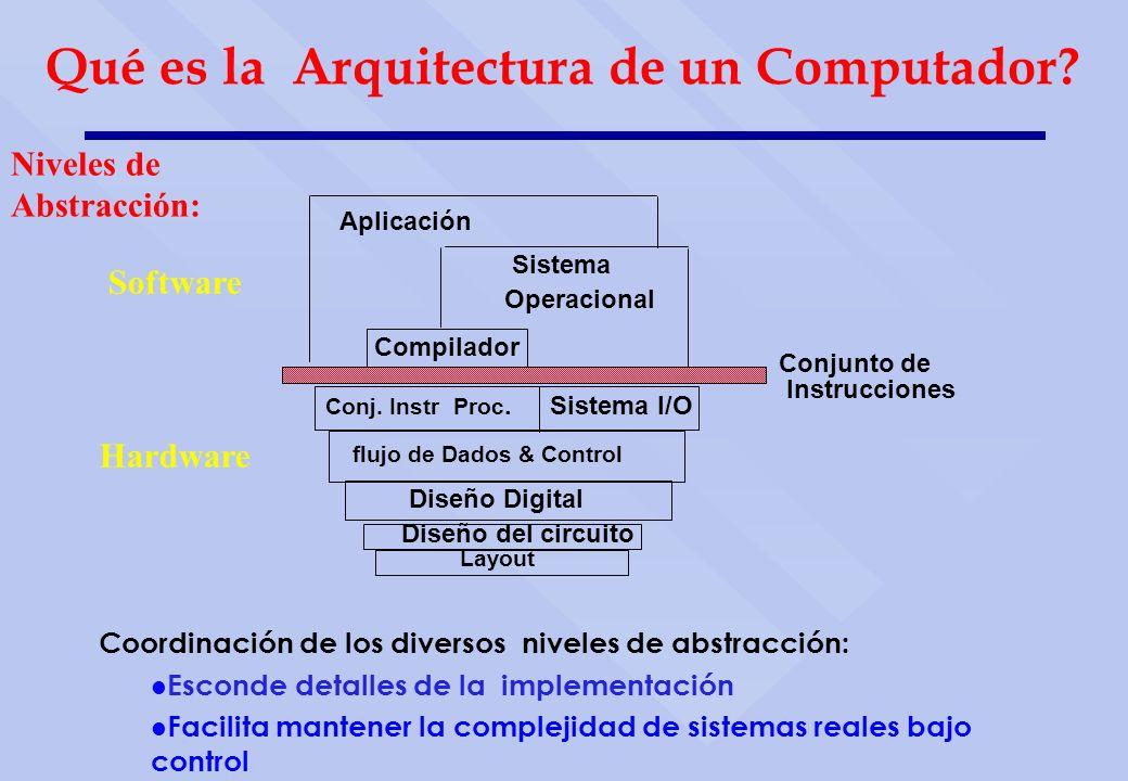 Qué es la Arquitectura de un Computador