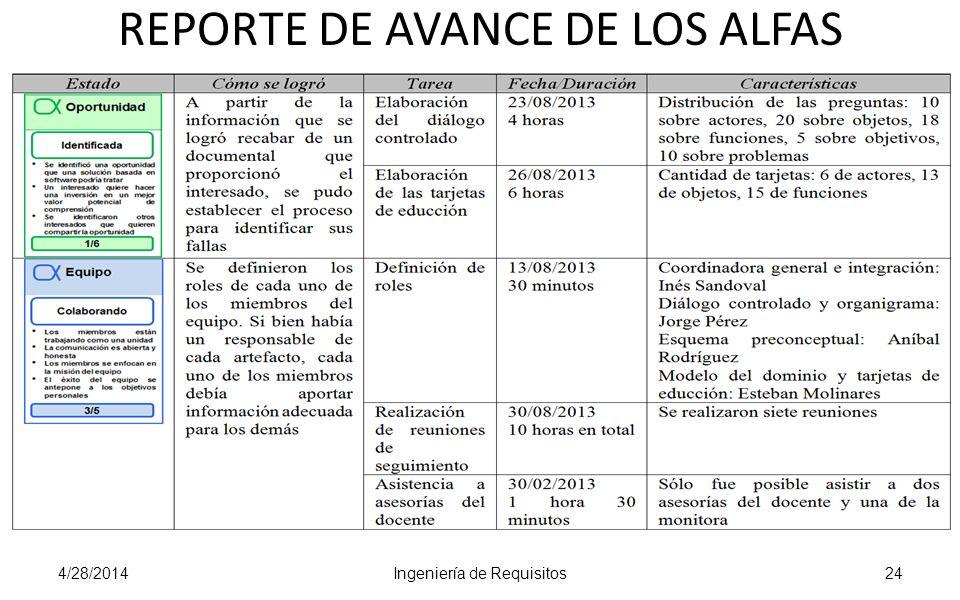 REPORTE DE AVANCE DE LOS ALFAS