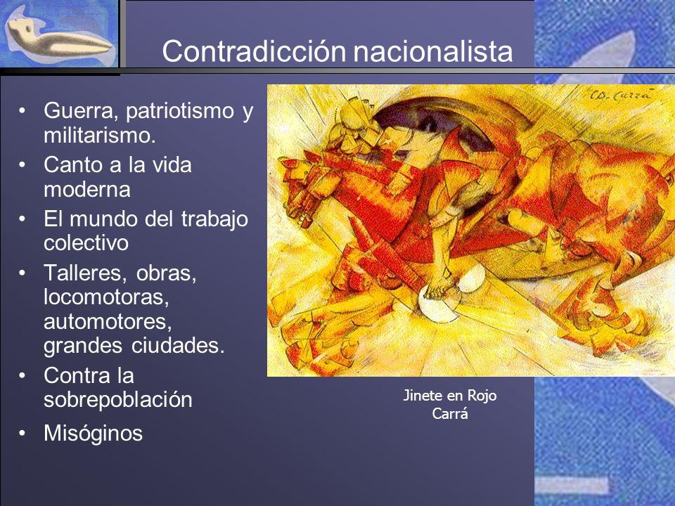Contradicción nacionalista