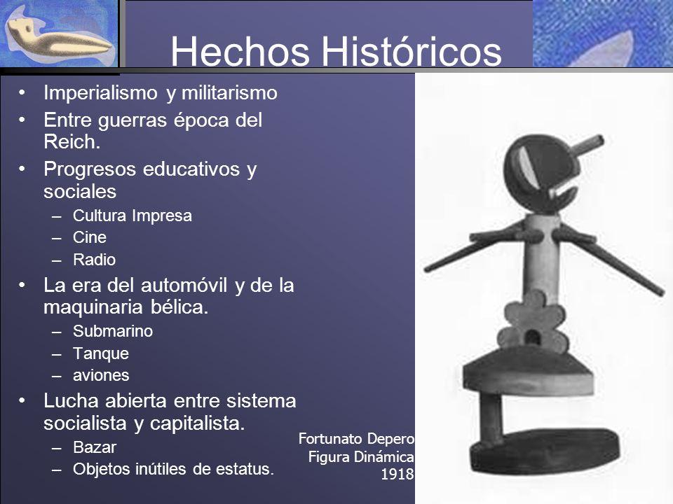 Hechos Históricos Imperialismo y militarismo