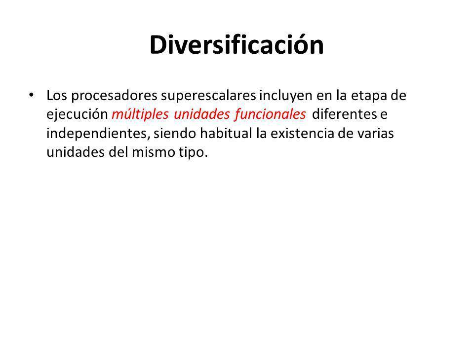 Diversificación