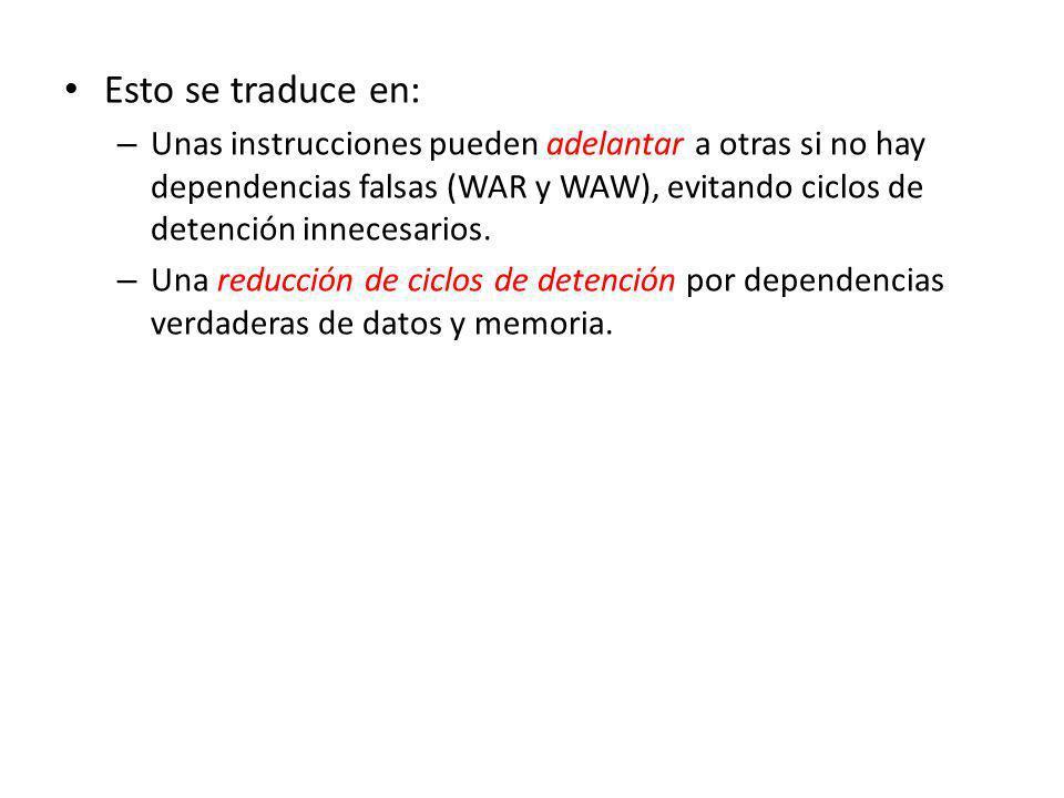Esto se traduce en: Unas instrucciones pueden adelantar a otras si no hay dependencias falsas (WAR y WAW), evitando ciclos de detención innecesarios.