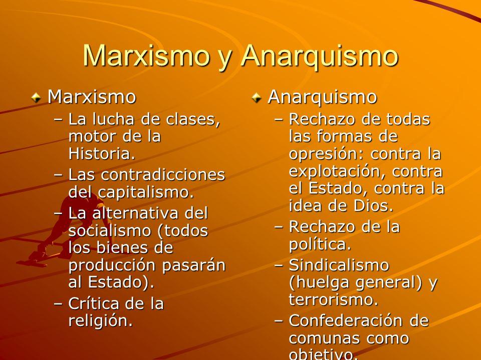 Marxismo y Anarquismo Marxismo Anarquismo