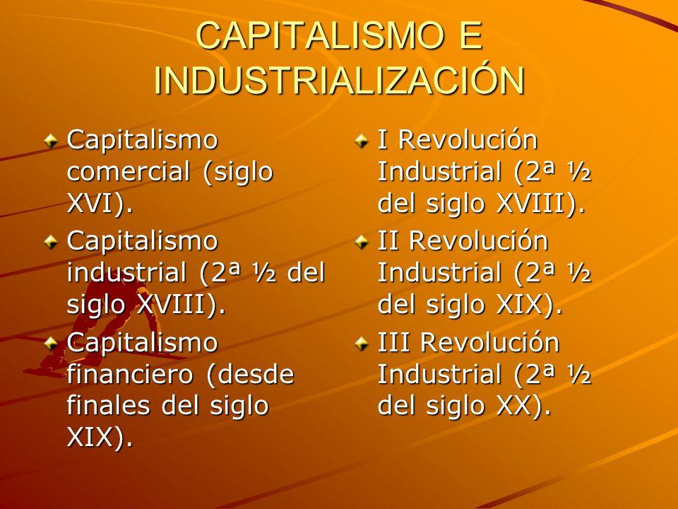 CAPITALISMO E INDUSTRIALIZACIÓN