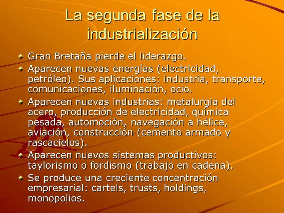 La segunda fase de la industrialización