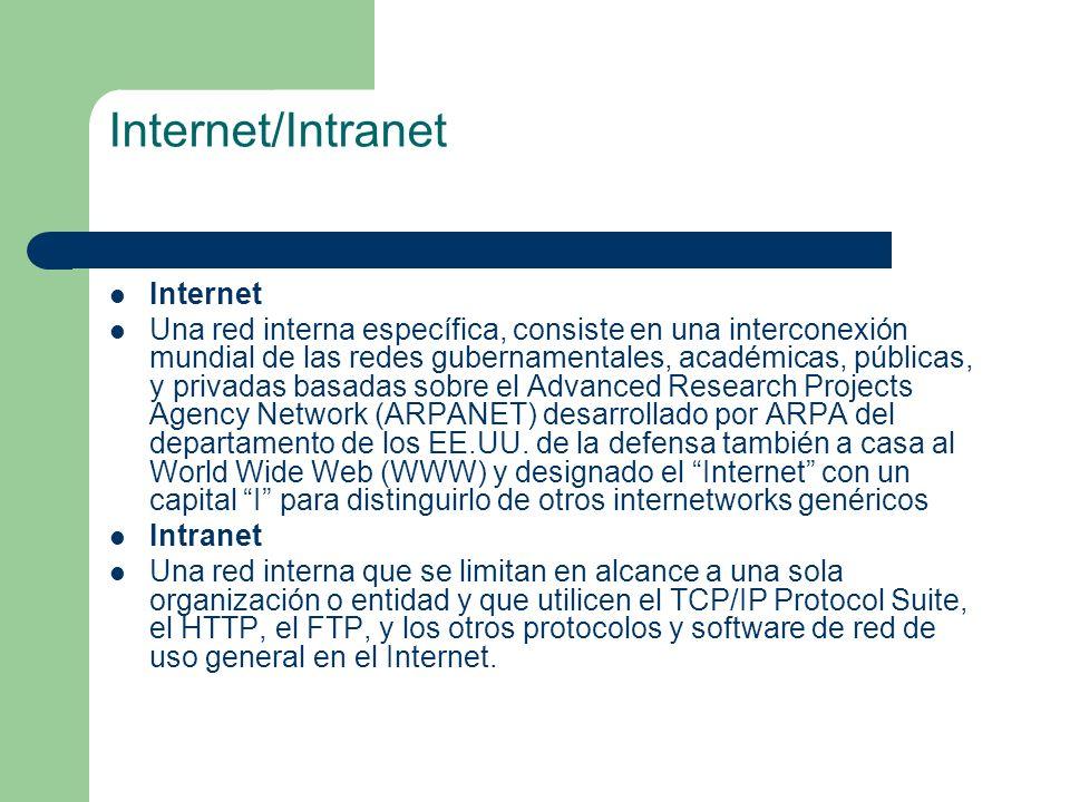 Internet/Intranet Internet