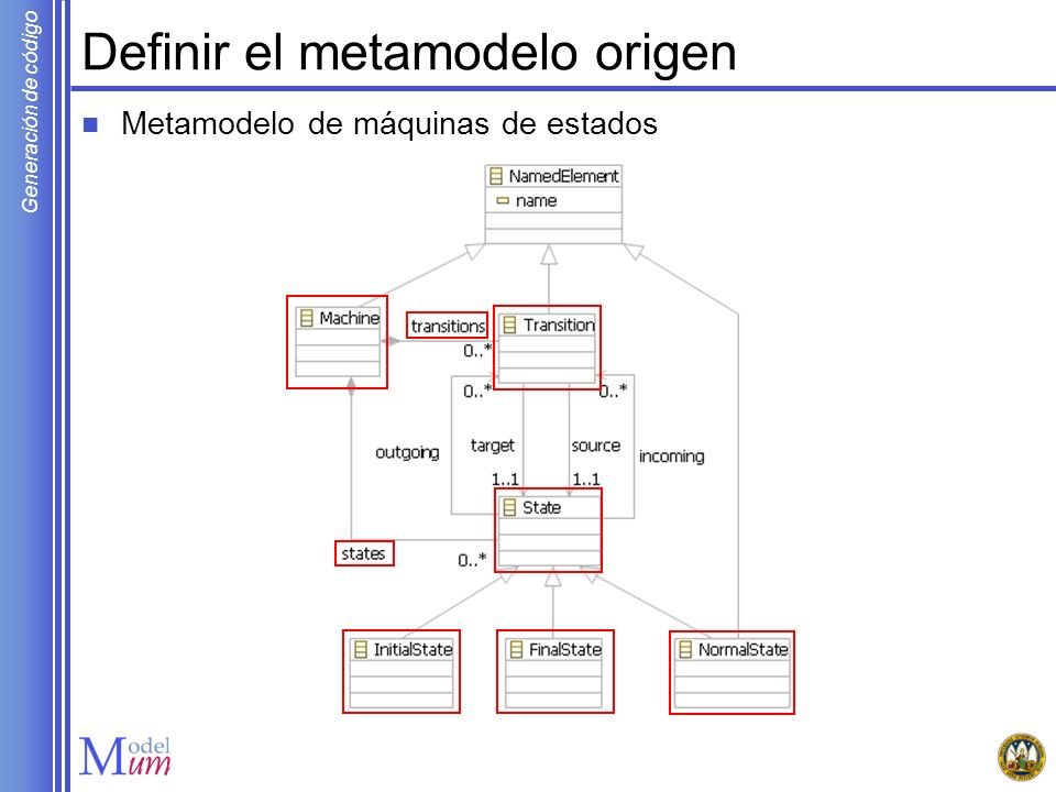 Definir el metamodelo origen