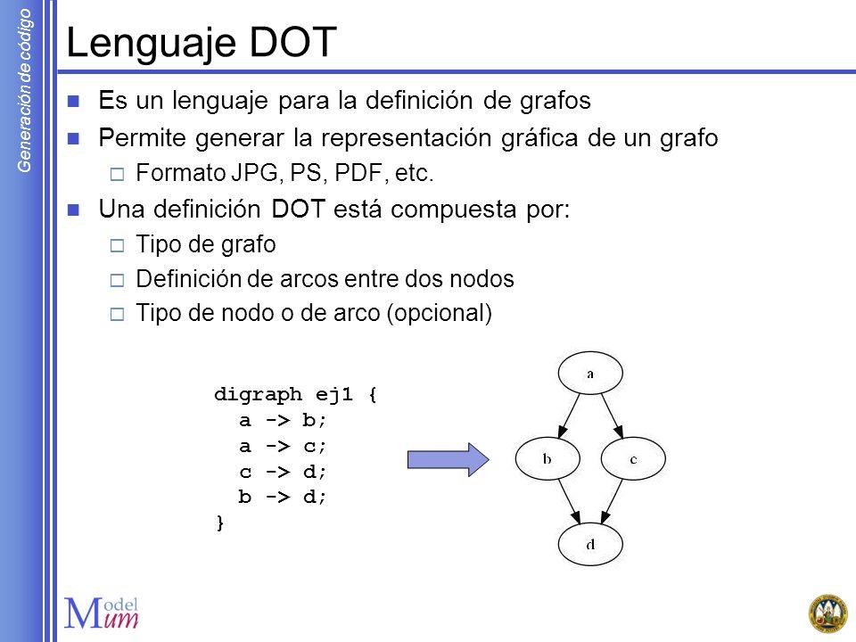 Lenguaje DOT Es un lenguaje para la definición de grafos