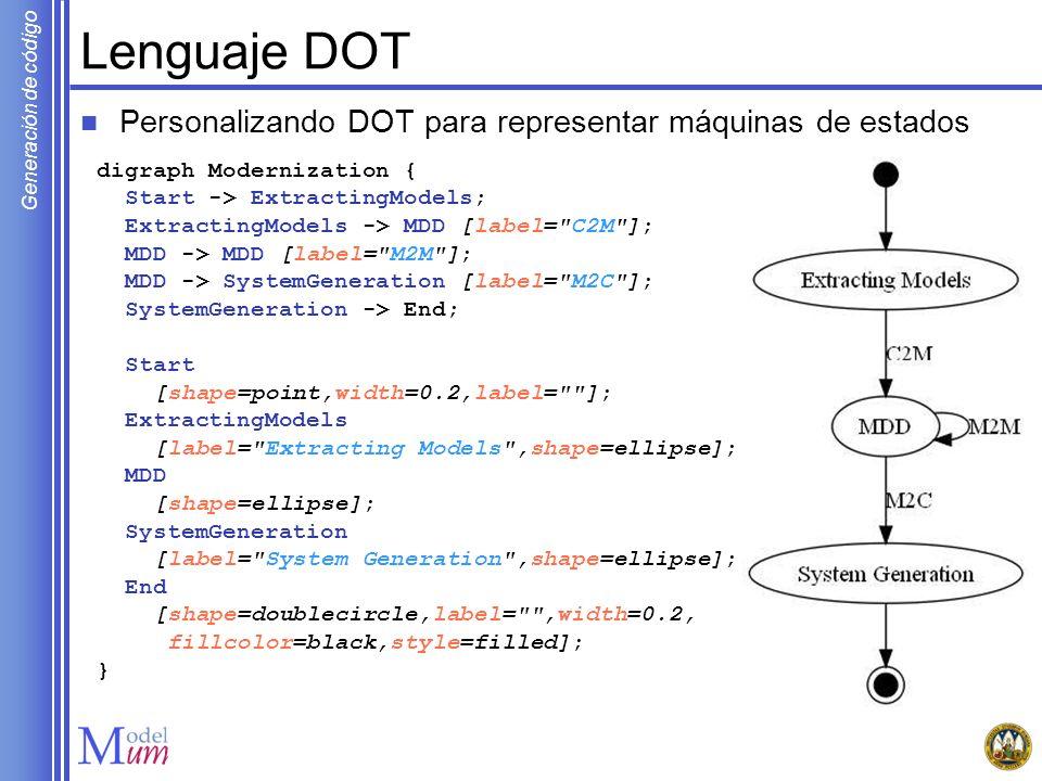 Lenguaje DOT Personalizando DOT para representar máquinas de estados