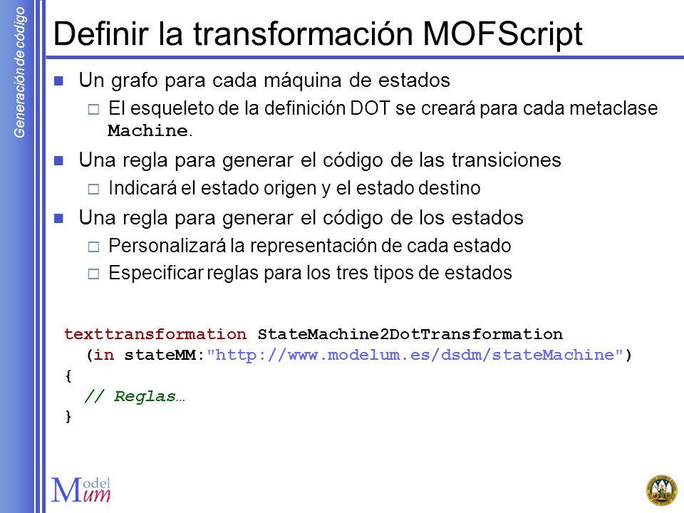 Definir la transformación MOFScript