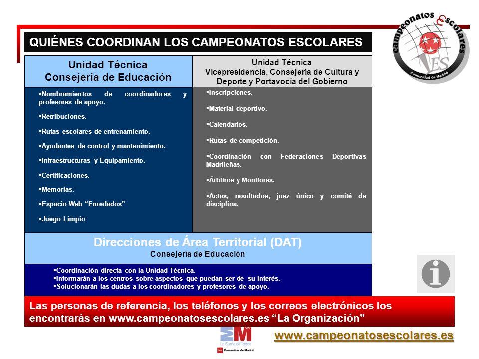 Consejería de Educación Direcciones de Área Territorial (DAT)