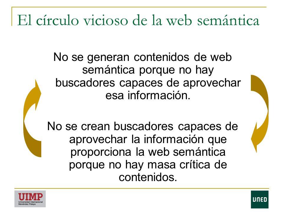 El círculo vicioso de la web semántica