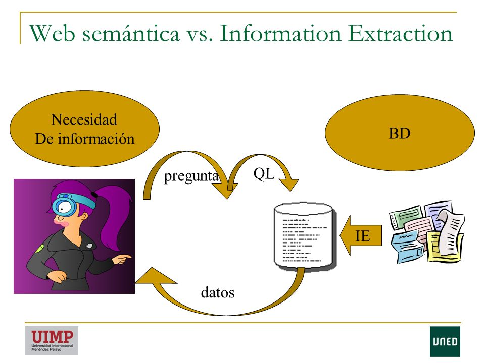 Web semántica vs. Information Extraction
