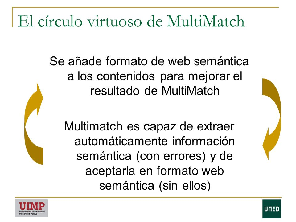 El círculo virtuoso de MultiMatch