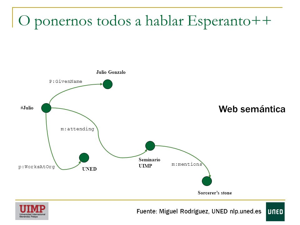 O ponernos todos a hablar Esperanto++