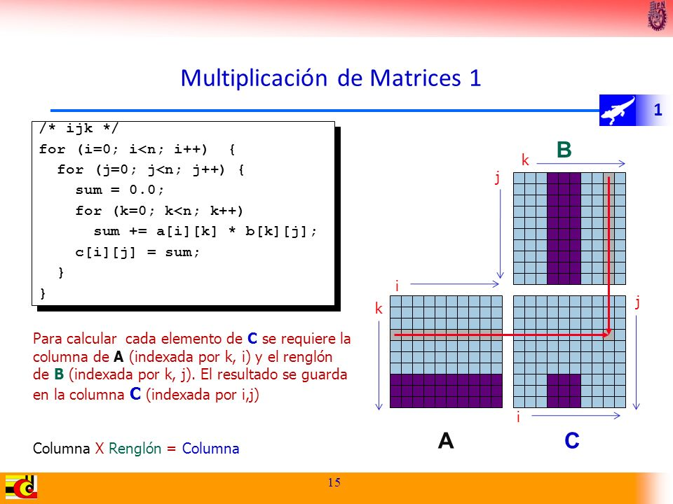 Multiplicación de Matrices 1