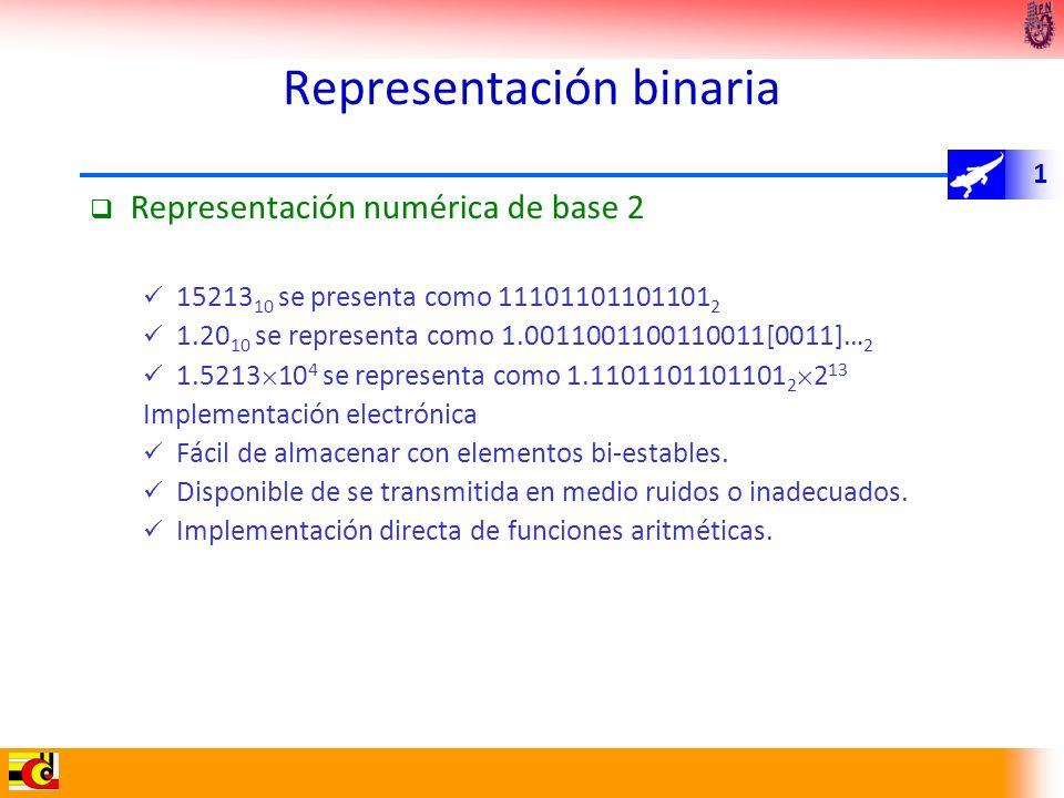 Representación binaria