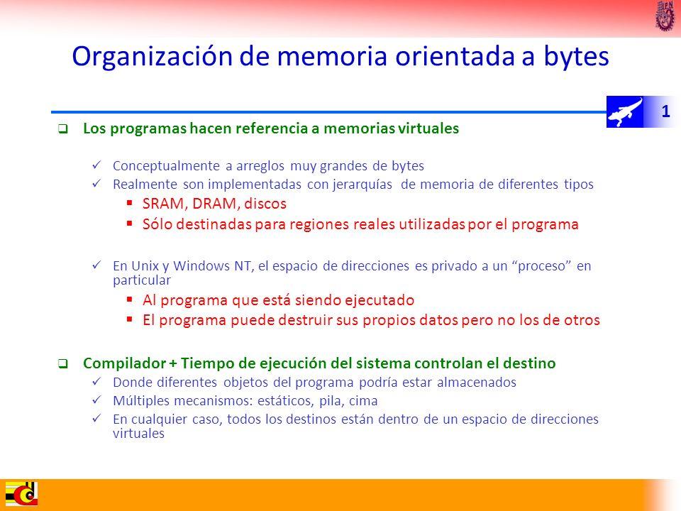 Organización de memoria orientada a bytes