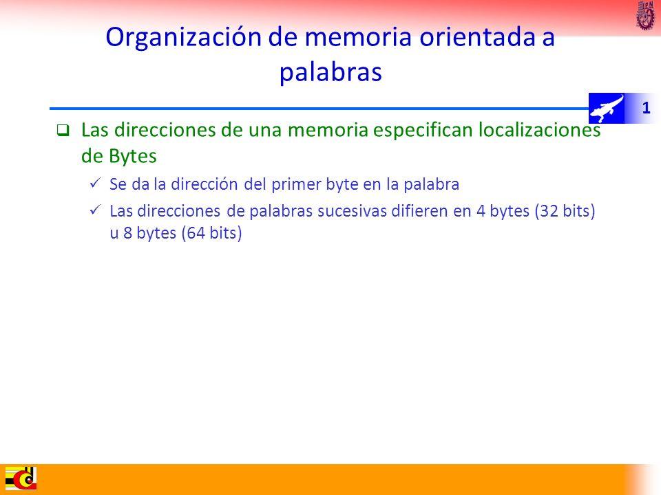 Organización de memoria orientada a palabras