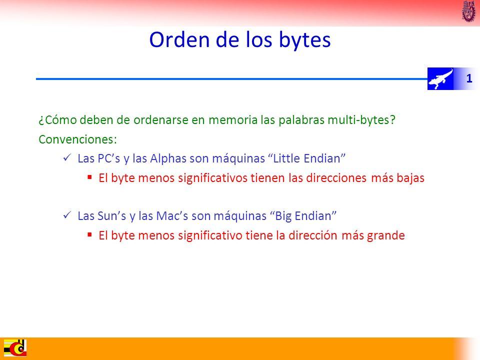 Orden de los bytes ¿Cómo deben de ordenarse en memoria las palabras multi-bytes Convenciones: Las PC's y las Alphas son máquinas Little Endian