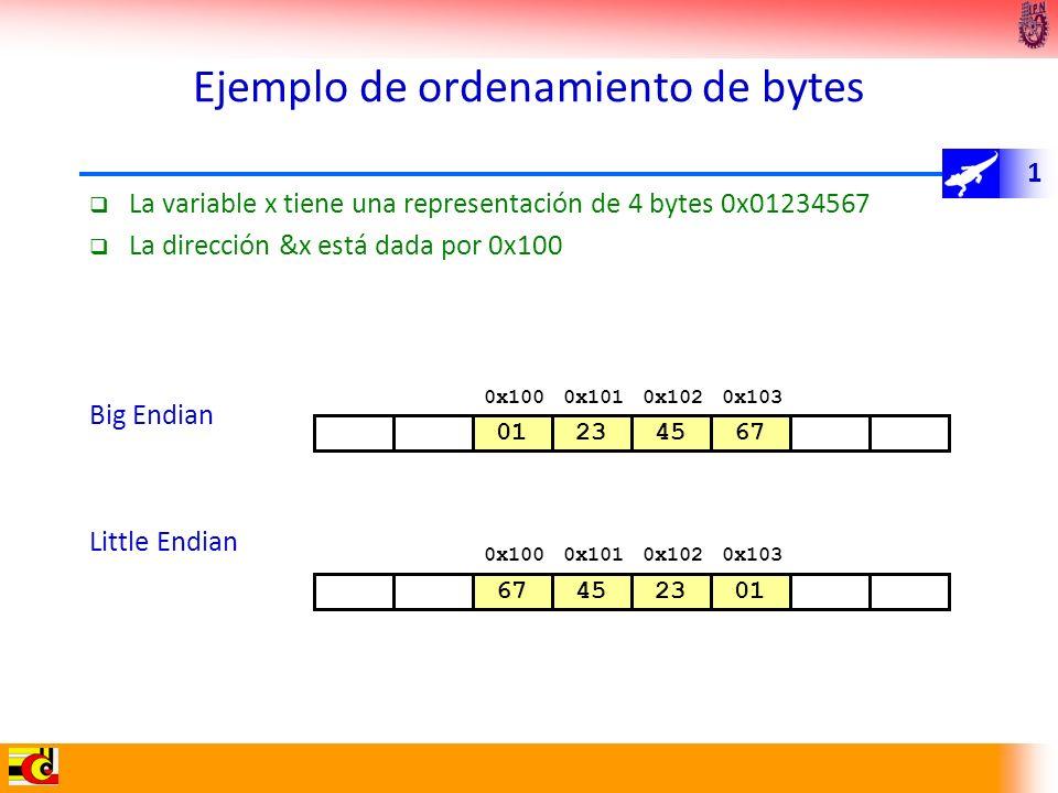 Ejemplo de ordenamiento de bytes