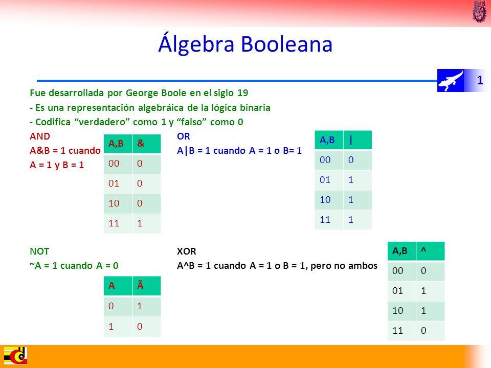 Álgebra Booleana Fue desarrollada por George Boole en el siglo 19