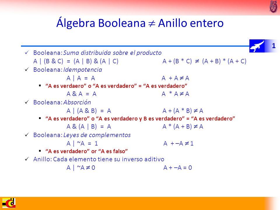 Álgebra Booleana  Anillo entero