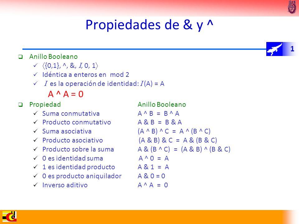 Propiedades de & y ^ A ^ A = 0 Anillo Booleano {0,1}, ^, &, , 0, 1