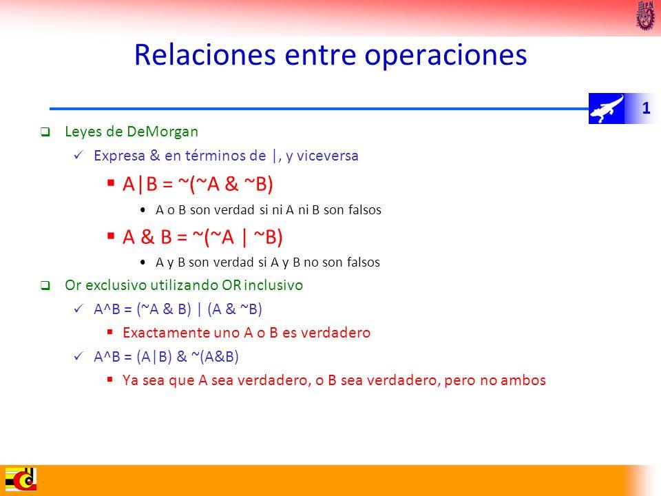 Relaciones entre operaciones