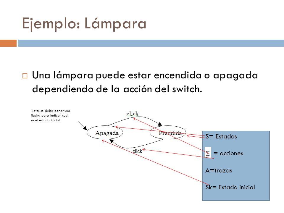 Ejemplo: Lámpara Una lámpara puede estar encendida o apagada dependiendo de la acción del switch.