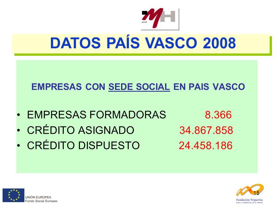 EMPRESAS CON SEDE SOCIAL EN PAIS VASCO