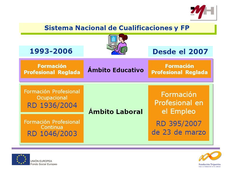 Formación Profesional en el Empleo
