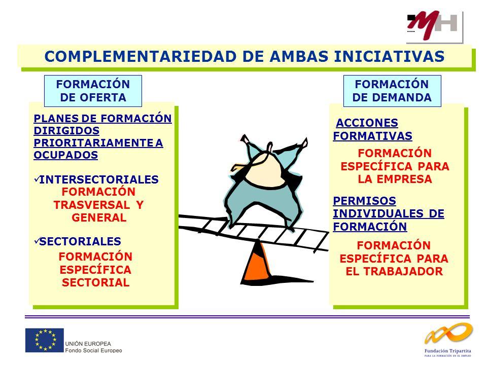 COMPLEMENTARIEDAD DE AMBAS INICIATIVAS
