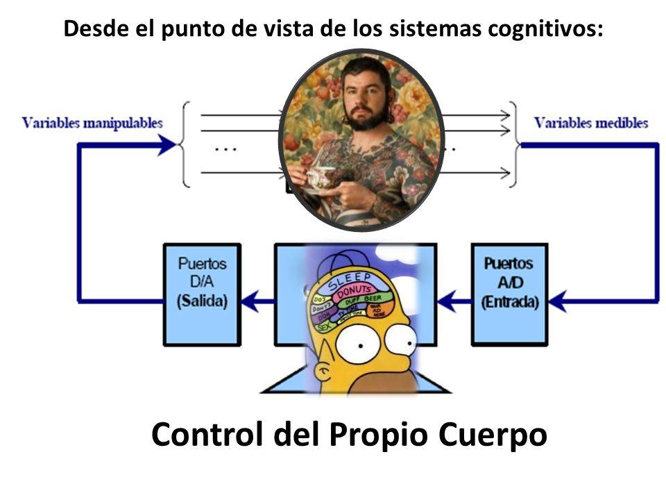 Control del Propio Cuerpo