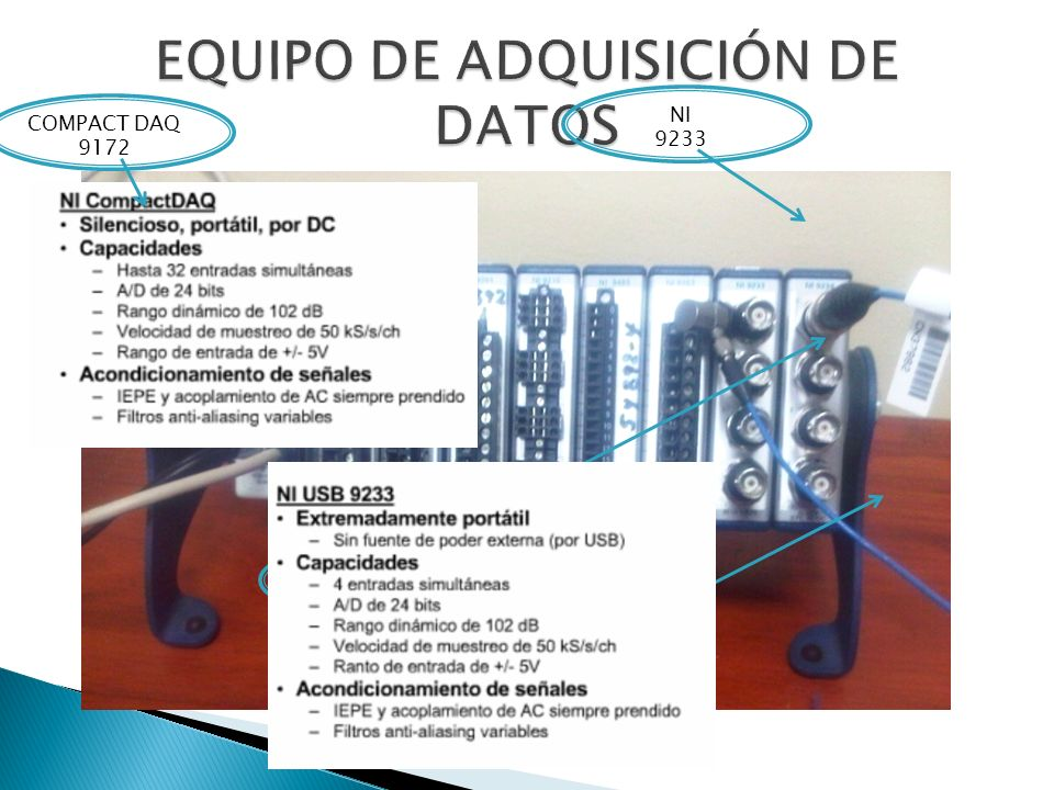 EQUIPO DE ADQUISICIÓN DE DATOS